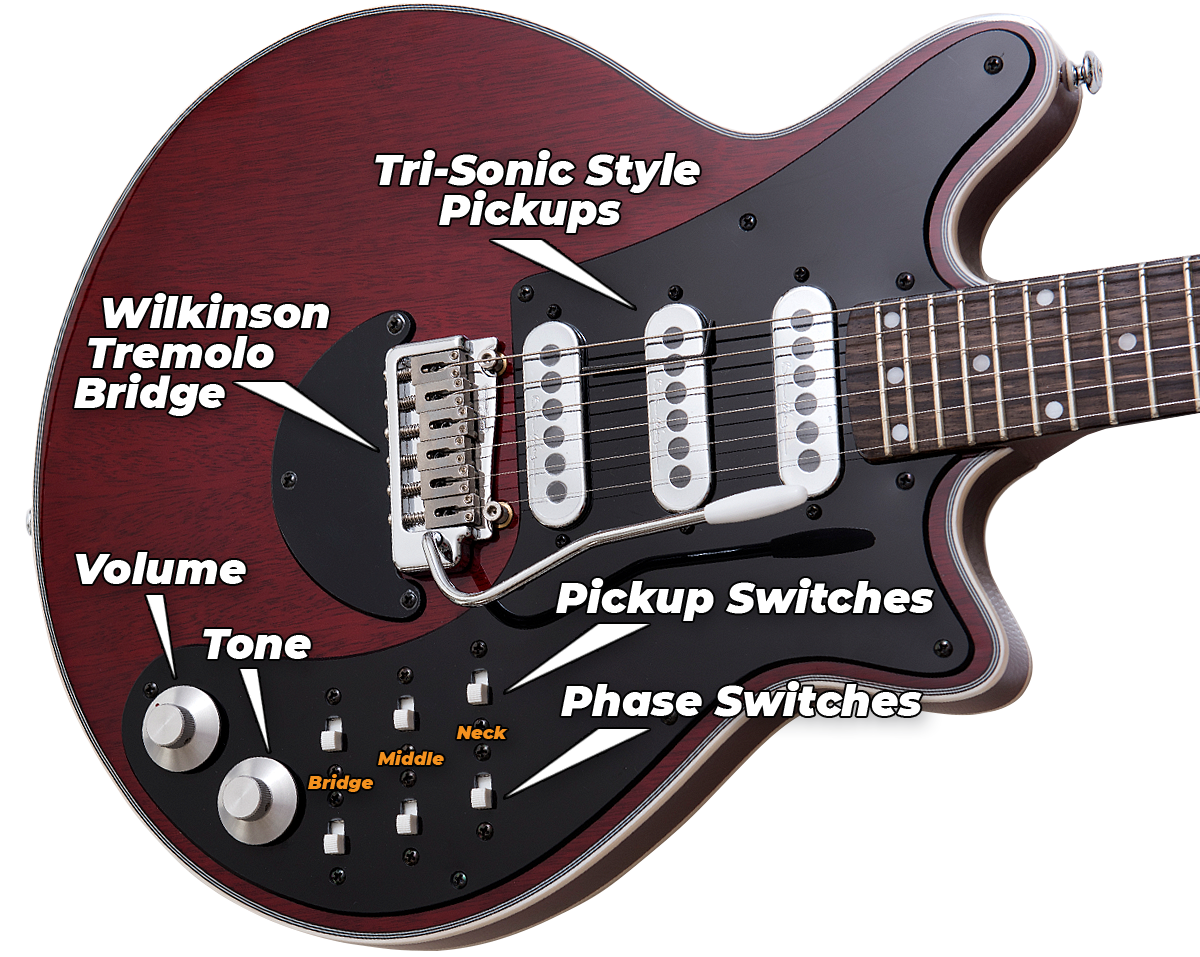 [SCHEMATICS_4US]  BMG Product Support | Brian May Guitar Wiring Diagram |  | Brian May Guitars